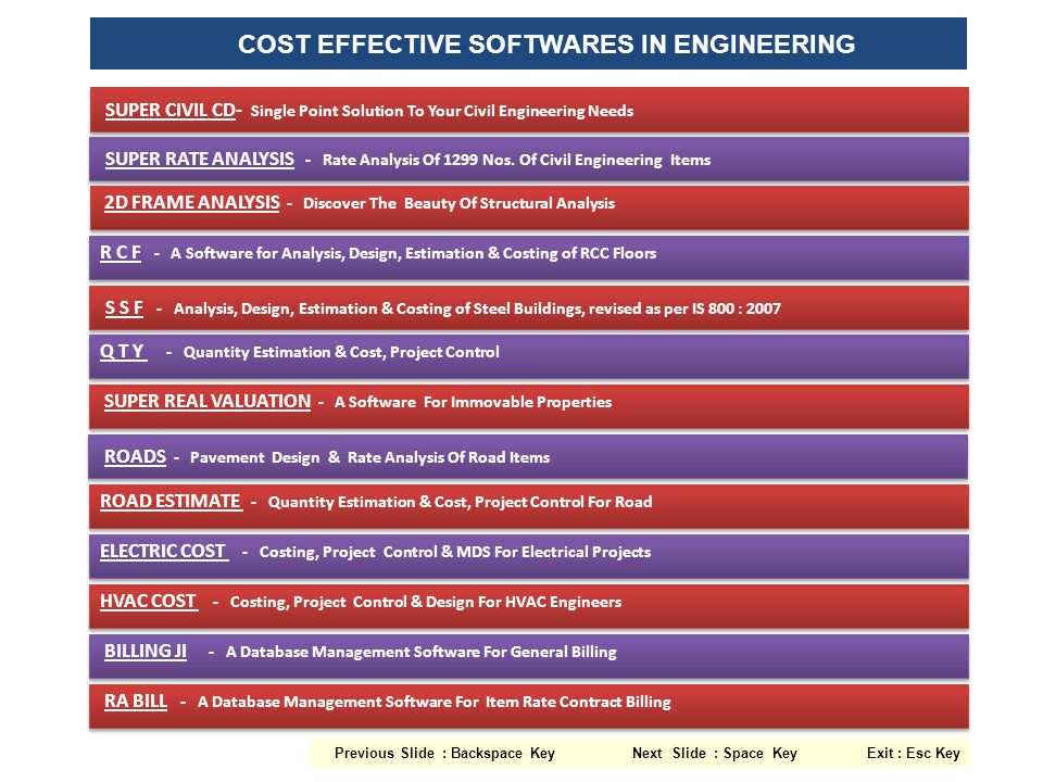 BUILDERS BILL - A Database Management Software for Billing of Lump sum Contracts BID ANALYSIS - A Software For Technical & Commercial Tender Analysis RAFT FOUNDATION - Analysis, Design, Estimation, Costing & Drawing of RCC Raft Foundation STEEL_2007 - Limit State design of Steel as per IS 800 : 2007 SITE CONTROL - A Management Software for Resource Control At Site DESIGN & DRG CONTROL - A DBM Software for Control of Design & Drawing Manhours COMPOSITE - A Software for Analysis, Design, Costing & Drawing of Composite Floor Buildings INSTA COST - A Software for Estimating Project Cost & Tender SOQ Instantly FLAT SLAB - A Software for Analysis, Design, Estimation, Costing & Drawings of Flat Slabs FLAT RAFT - A Software for Analysis, Design, Estimation, Costing & Drawings of Rigid RCC Flat Rafts OPTIMIZE_BAR - A Software for Optimization of Reinforcements from Existing Bar Bending Schedule OPTIMIZE_STEEL - A Software for Optimization of Steel Sections from Existing Fabrication Drawing COST EFFECTIVE SOFTWARES IN ENGINEERING Previous Slide : Backspace Key Next Slide : Space Key Exit : Esc Key