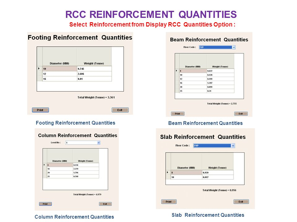 RCC REINFORCEMENT QUANTITIES Select Reinforcement from Display RCC Quantities Option : Footing Reinforcement Quantities Beam Reinforcement Quantities