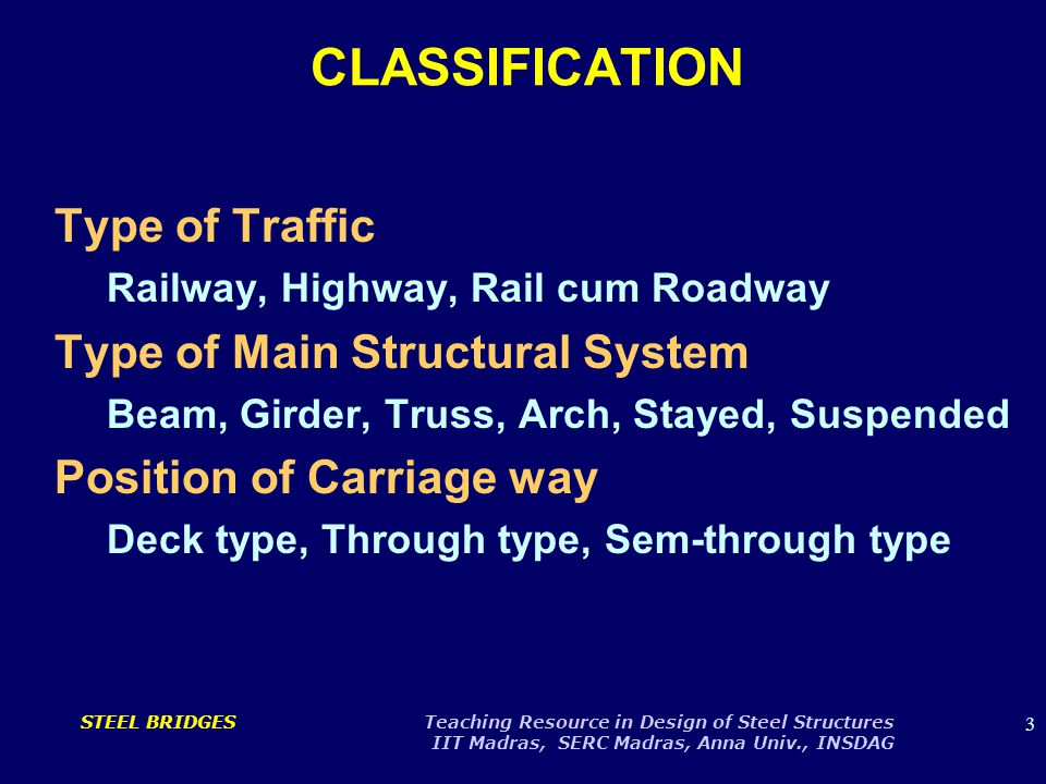 14 STEEL BRIDGES Teaching Resource in Design of Steel Structures IIT Madras, SERC Madras, Anna Univ., INSDAG TRUSS BRIDGE (suspended central span)