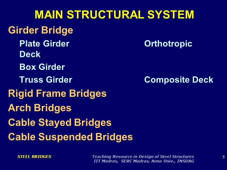6 STEEL BRIDGES Teaching Resource in Design of Steel Structures IIT Madras, SERC Madras, Anna Univ., INSDAG PLATE GIRDER BRIDGE