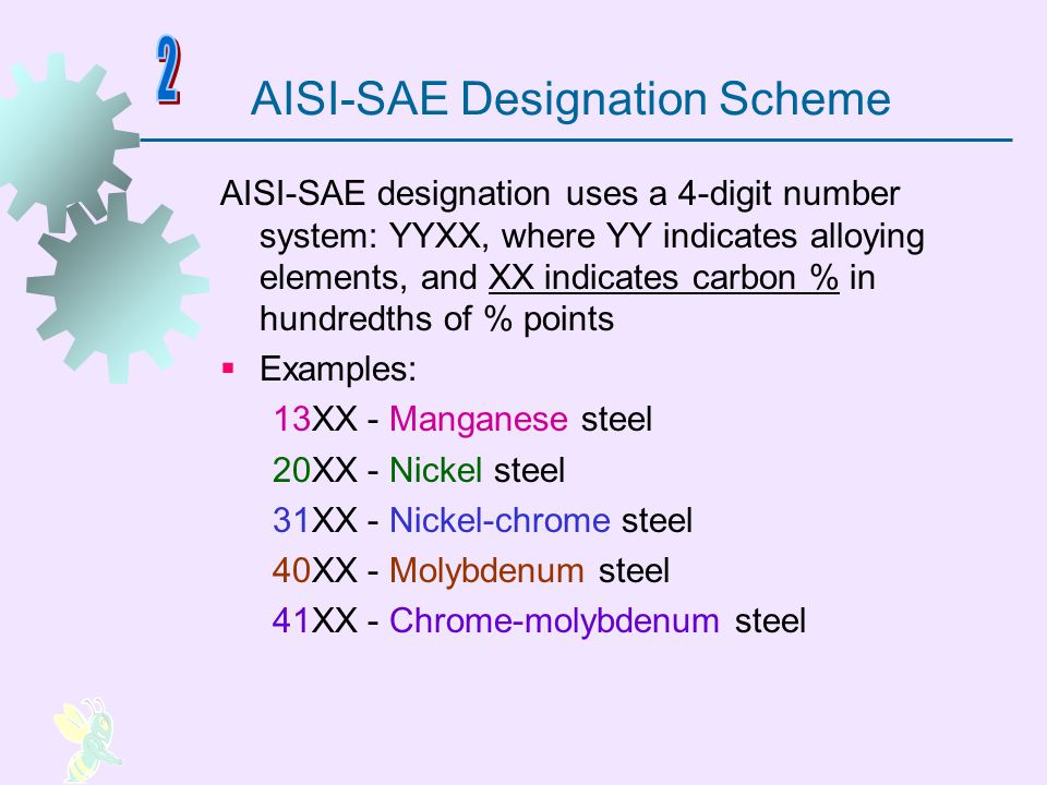 AISI-SAE Designation Scheme AISI SAE designation uses a 4 digit number system: YYXX, where YY indicates alloying elements, and XX indicates carbon % i