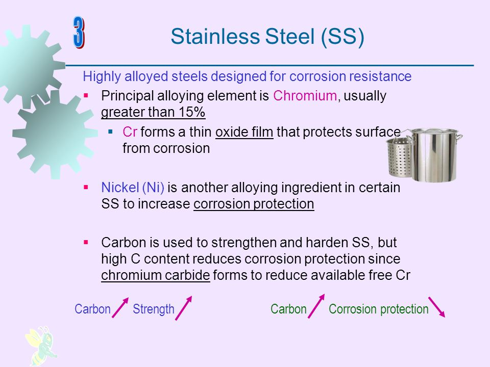 Stainless Steel (SS) Highly alloyed steels designed for corrosion resistance Principal alloying element is Chromium, usually greater than 15% Cr forms