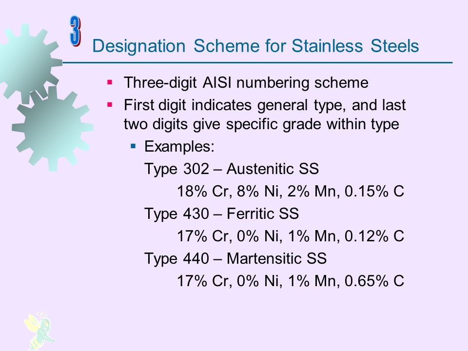 Designation Scheme for Stainless Steels Three digit AISI numbering scheme First digit indicates general type, and last two digits give specific grade
