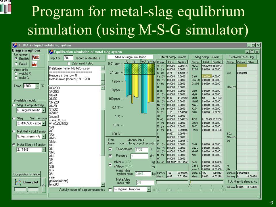 9 Program for metal-slag equlibrium simulation (using M-S-G simulator)