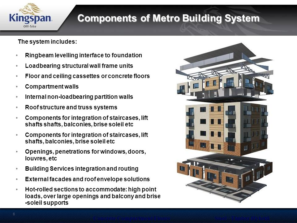 6 Steel / Timber HybridConcrete Compartment Floors Components of Metro Building System Ringbeam levelling interface to foundation Loadbearing structur