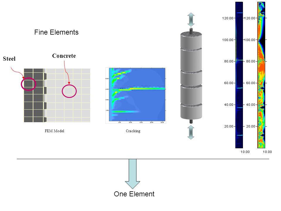 Concrete Steel CrackingFEM Model One Element Fine Elements