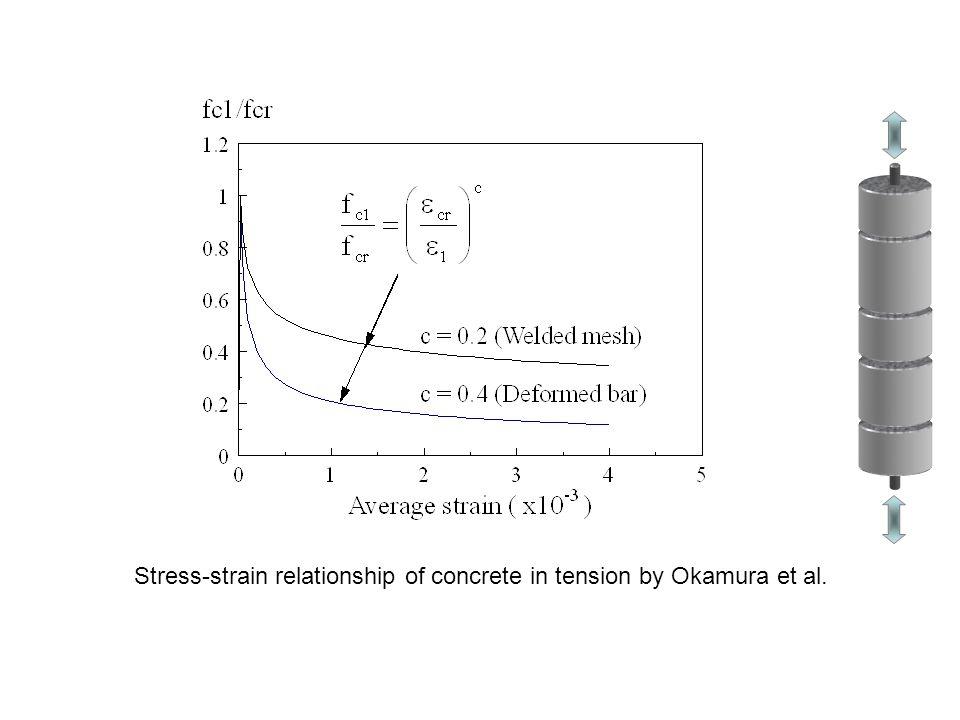 Stress-strain relationship of concrete in tension by Okamura et al.