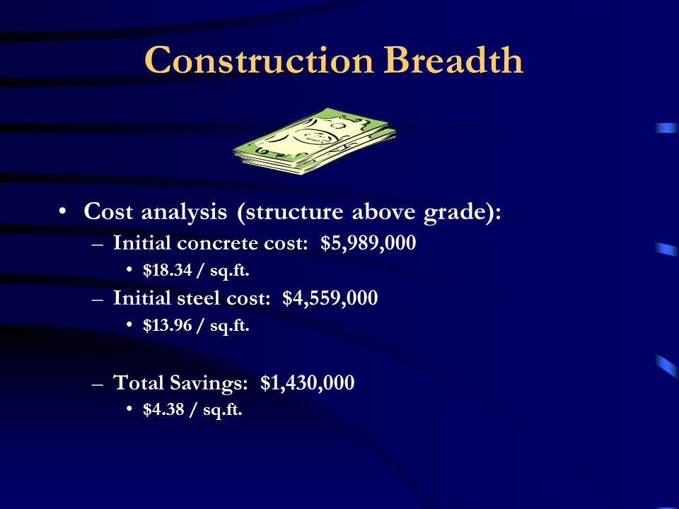 Construction Breadth Assumptions in estimating costs and scheduling –R.S.