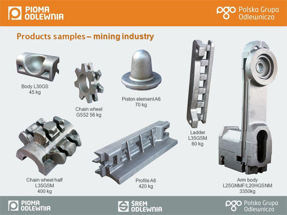Products samples – mining industry Arm body L25GNMF/L20HGSNM3350kg Piston element A6 70 kg Body L30GS 45 kg Chain wheel half L35GSM 400 kg Profile A6