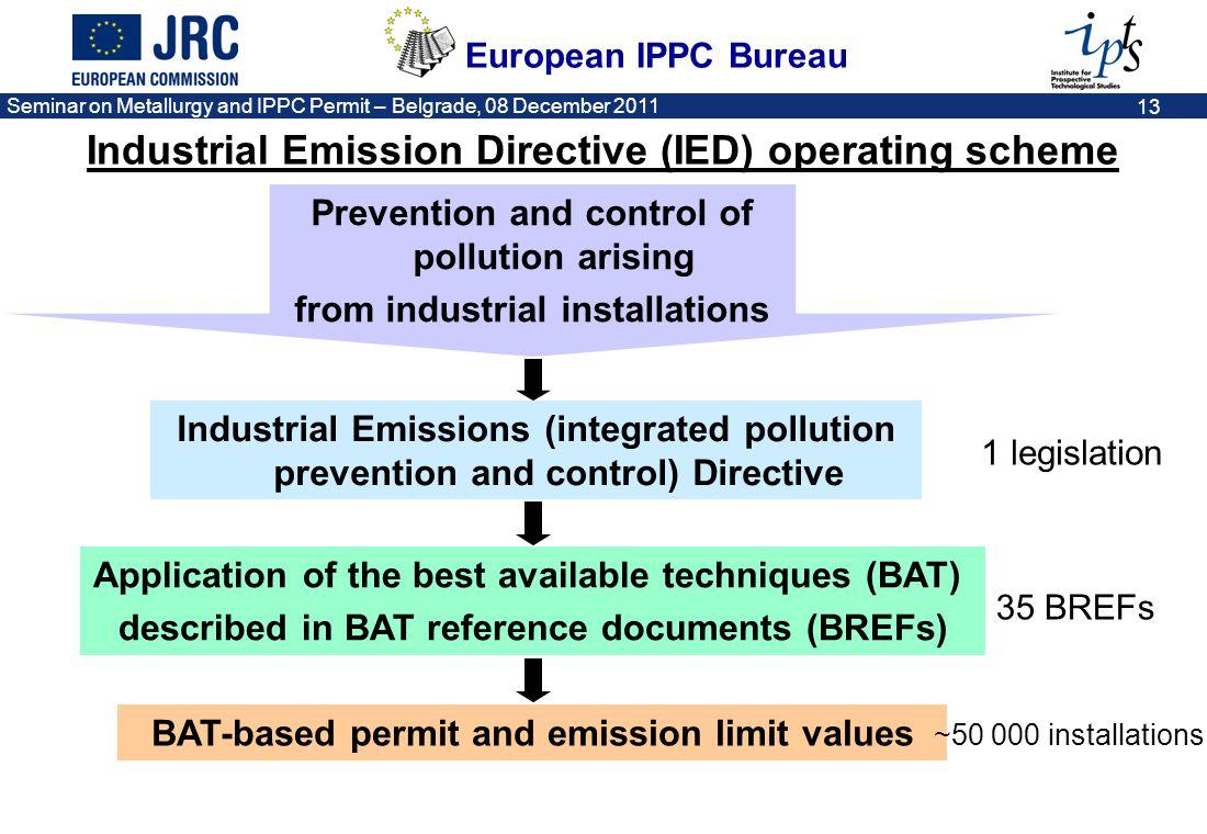 European IPPC Bureau Seminar on Metallurgy and IPPC Permit – Belgrade, 08 December 2011 13 Industrial Emission Directive (IED) operating scheme Preven