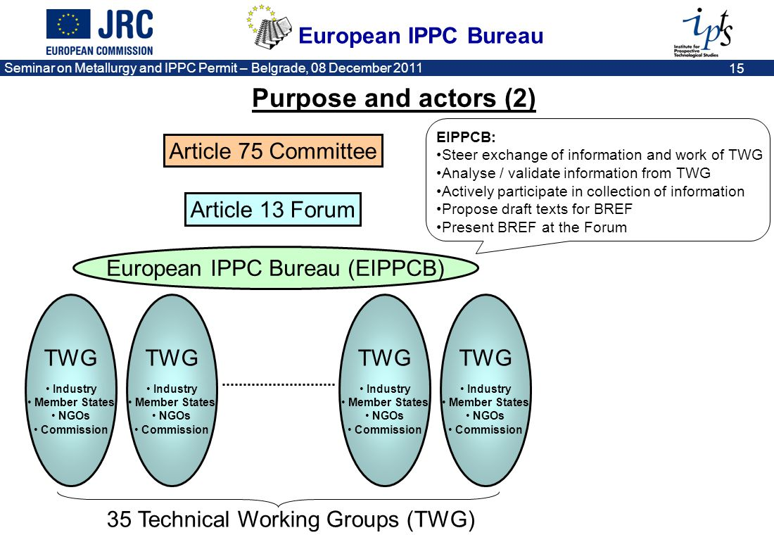 European IPPC Bureau Seminar on Metallurgy and IPPC Permit – Belgrade, 08 December 2011 15 TWG Industry Member States NGOs Commission TWG Industry Mem