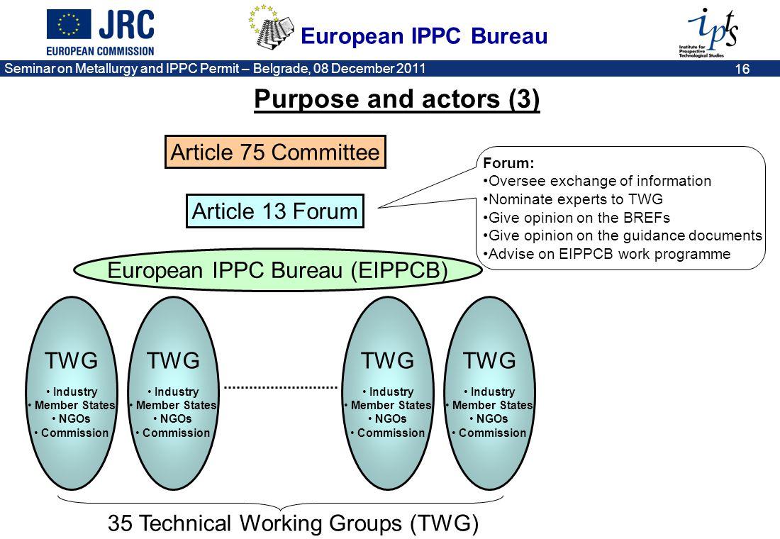 European IPPC Bureau Seminar on Metallurgy and IPPC Permit – Belgrade, 08 December 2011 16 TWG Industry Member States NGOs Commission TWG Industry Mem