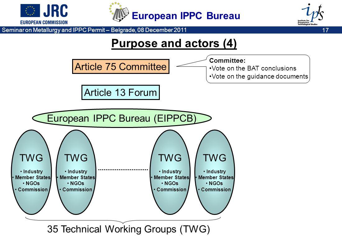European IPPC Bureau Seminar on Metallurgy and IPPC Permit – Belgrade, 08 December 2011 17 TWG Industry Member States NGOs Commission TWG Industry Mem