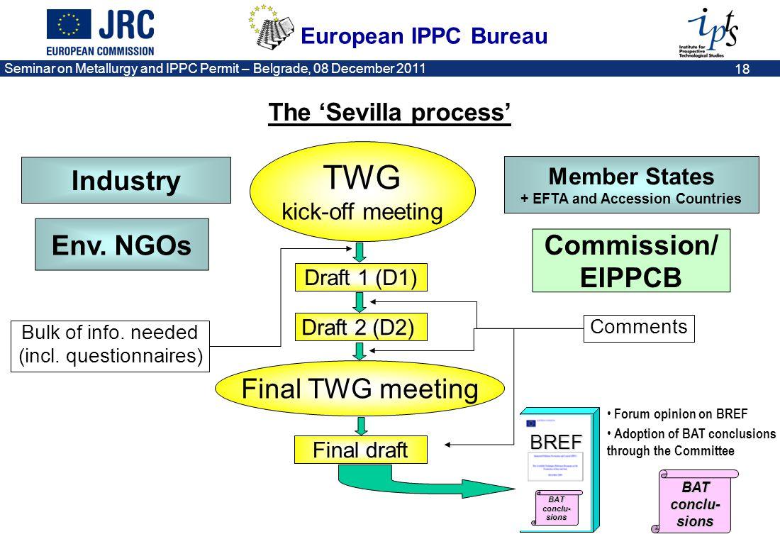 European IPPC Bureau Seminar on Metallurgy and IPPC Permit – Belgrade, 08 December 2011 18 Industry Member States + EFTA and Accession Countries Env.