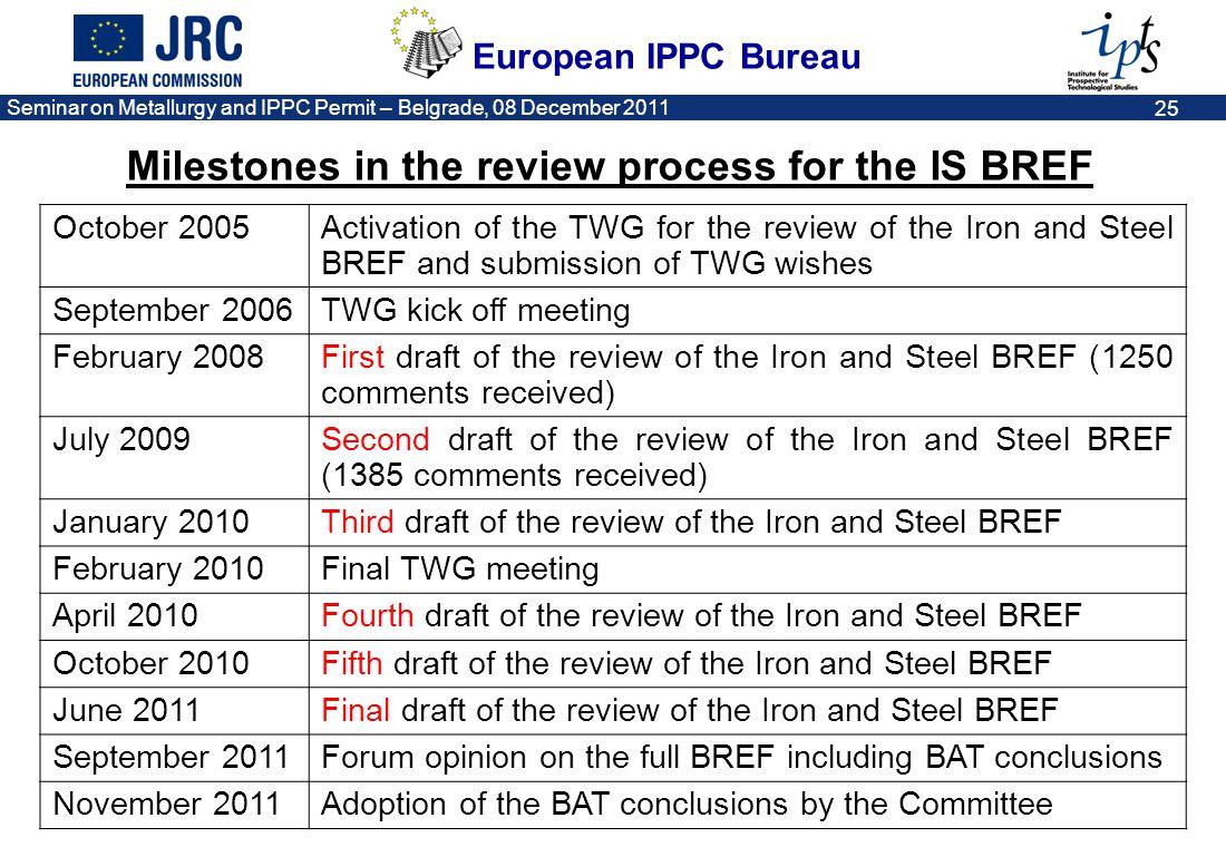European IPPC Bureau Seminar on Metallurgy and IPPC Permit – Belgrade, 08 December 2011 25 Milestones in the review process for the IS BREF October 20