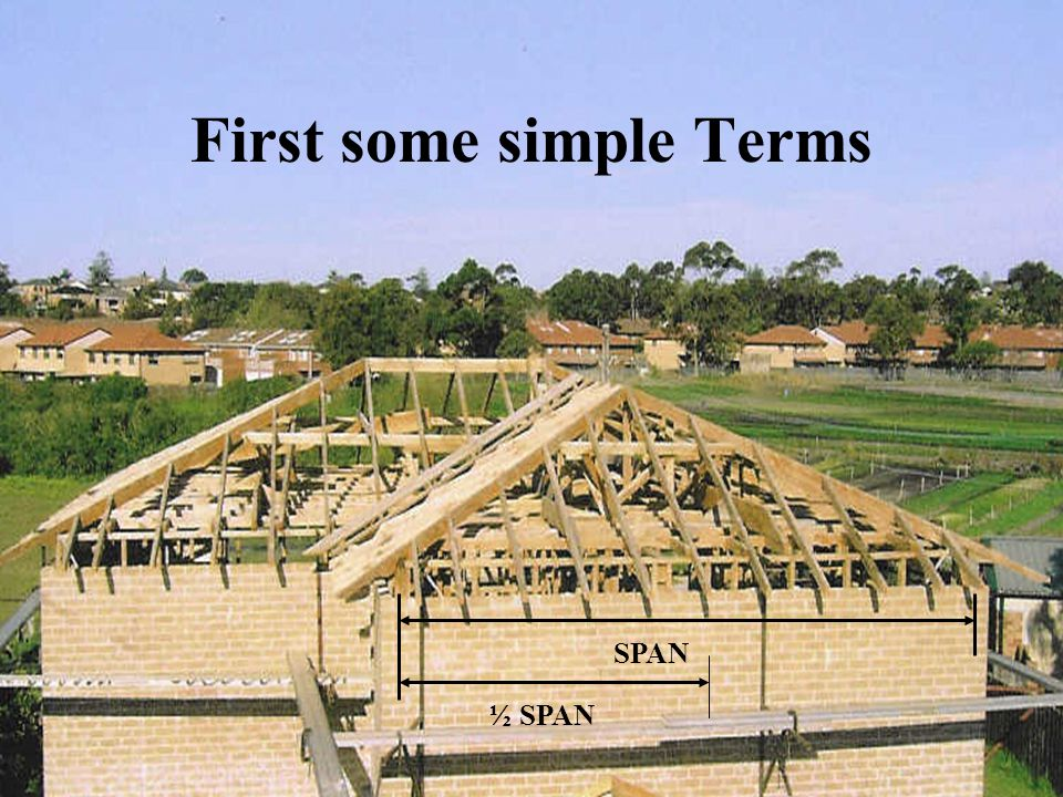 First some simple Terms SPAN ½ SPAN