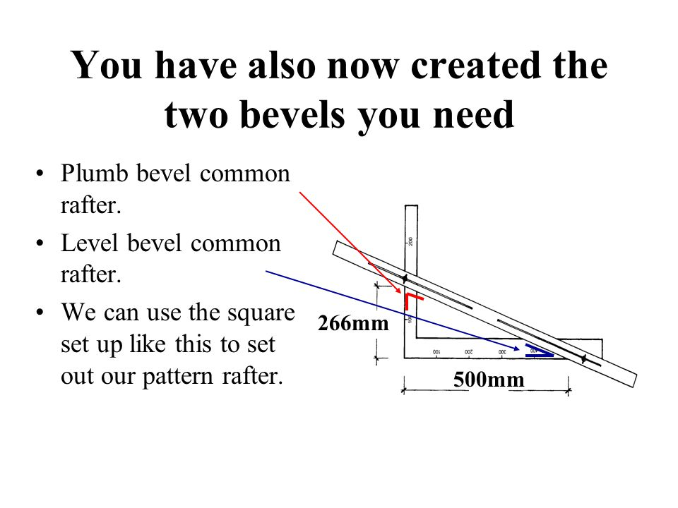 You have also now created the two bevels you need Plumb bevel common rafter.
