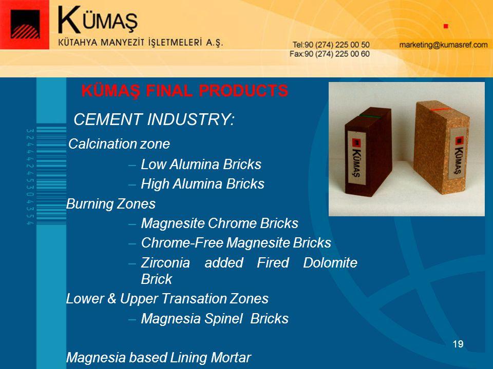19 CEMENT INDUSTRY: Calcination zone –Low Alumina Bricks –High Alumina Bricks Burning Zones –Magnesite Chrome Bricks –Chrome-Free Magnesite Bricks –Zi