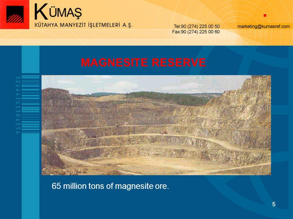5 65 million tons of magnesite ore. MAGNESITE RESERVE