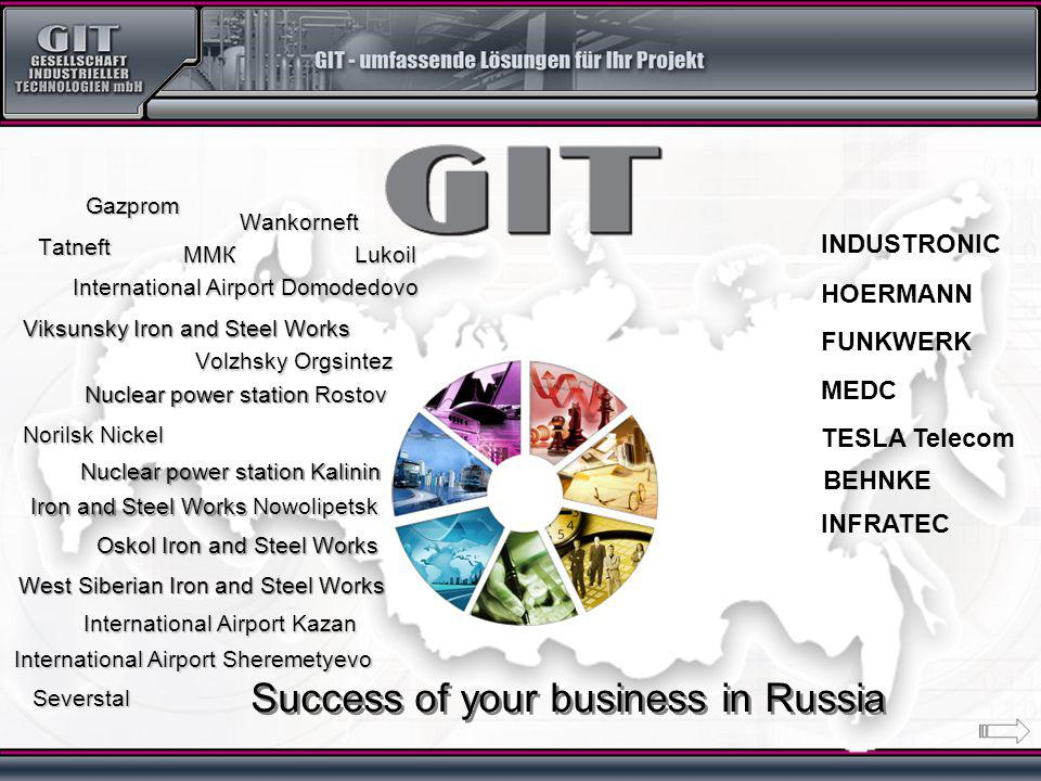 Success of your business in Russia INDUSTRONIC MEDC FUNKWERK TESLA Telecom BEHNKE ММК Gazprom Lukoil Tatneft Wankorneft Severstal Nuclear power station Kalinin Volzhsky Orgsintez Norilsk Nickel Nuclear power station Rostov International Airport Kazan Viksunsky Iron and Steel Works International Airport Domodedovo International Airport Sheremetyevo Iron and Steel Works Nowolipetsk West Siberian Iron and Steel Works Oskol Iron and Steel Works HOERMANN INFRATEC
