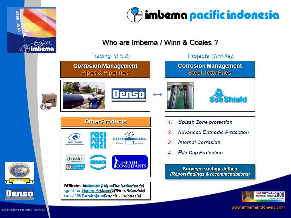 www.imbemaindonesia.com © Copyright Imbema Pacific Indonesia Who are Imbema / Winn & Coales .