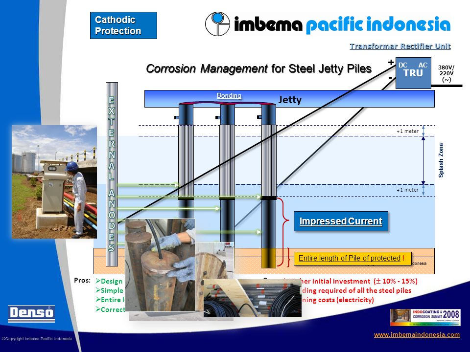 Seabed Corrosion Management for Steel Jetty Piles © Copyright Imbema Pacific Indonesia www.imbemaindonesia.com Cathodic Protection + 1 meter Impressed Current Design lifetime => 25 years Simple to monitor & control Entire length of pile in seabed protected Correct application is easy to prove during commissioning Higher initial investment ( 10% - 15%) Bonding required of all the steel piles Running costs (electricity) TRU DC AC Transformar Rectifier Unit 380V/ 220V (~) + - BondingBonding Pros: Cons: Splash Zone Jetty © Copyright Imbema Pacific Indonesia Entire length of Pile of protected !