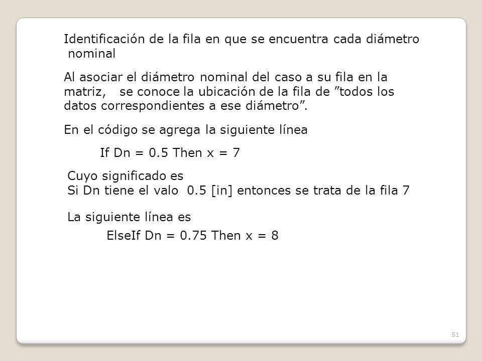 51 Identificación de la fila en que se encuentra cada diámetro nominal Al asociar el diámetro nominal del caso a su fila en la matriz, se conoce la ubicación de la fila de todos los datos correspondientes a ese diámetro.