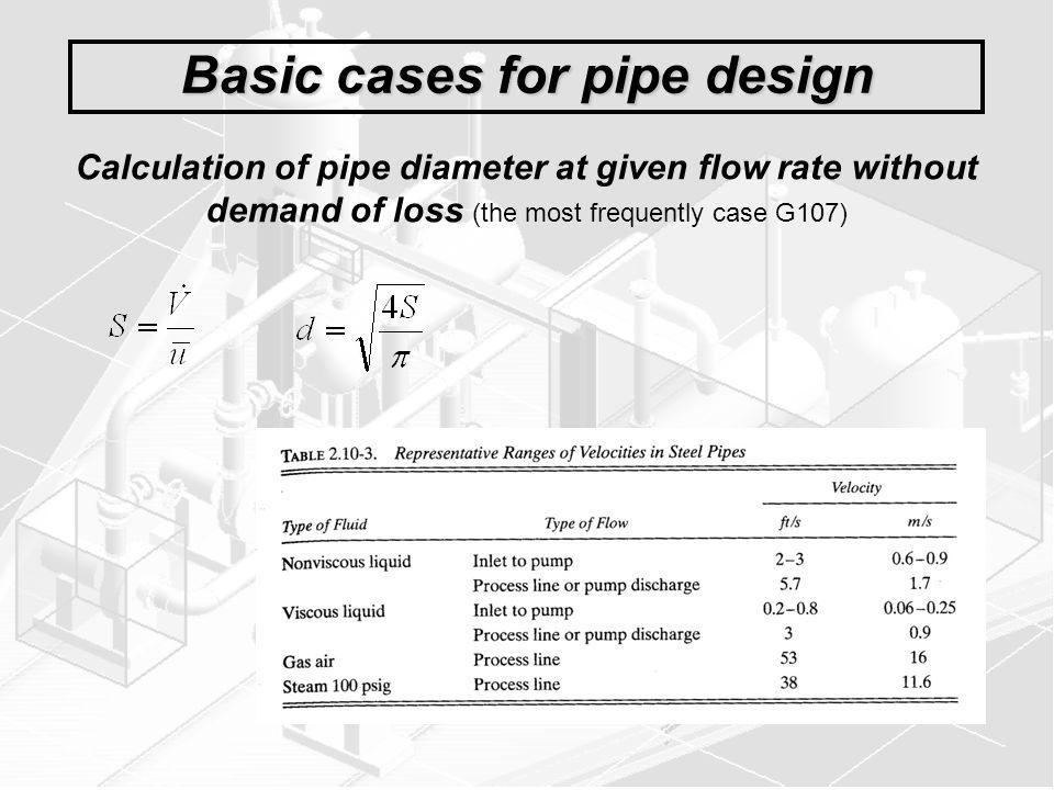 Basic cases for pipe design Calculation of pipe diameter at given flow rate without demand of loss (the most frequently case G107)