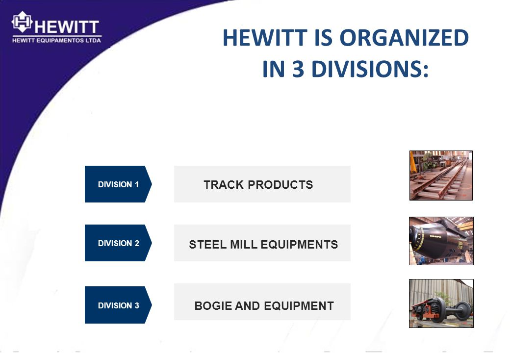 HEWITT IS ORGANIZED IN 3 DIVISIONS: TRACK PRODUCTS STEEL MILL EQUIPMENTS BOGIE AND EQUIPMENT DIVISION 1 DIVISION 2 DIVISION 3