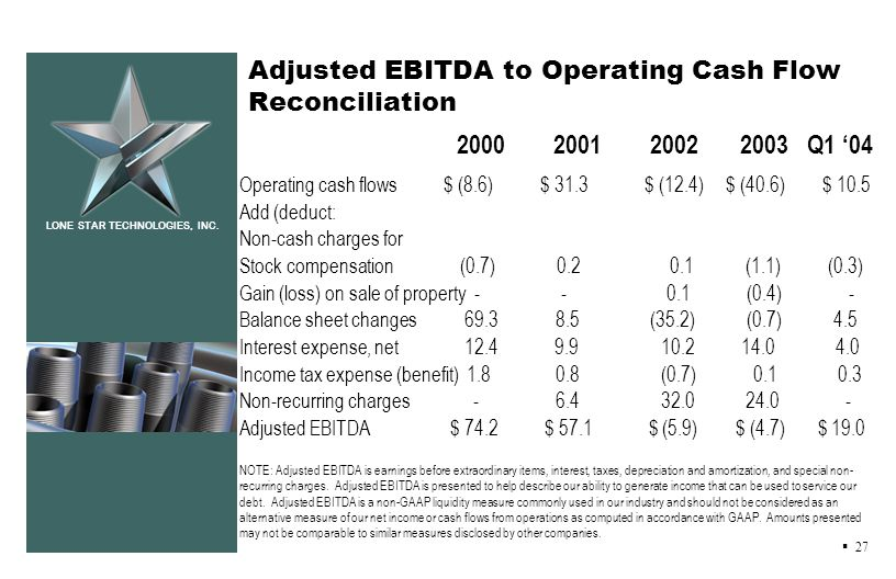 LONE STAR TECHNOLOGIES, INC. Adjusted EBITDA to Operating Cash Flow Reconciliation 2000 2001 2002 2003 Q1 04 Operating cash flows $ (8.6) $ 31.3 $ (12