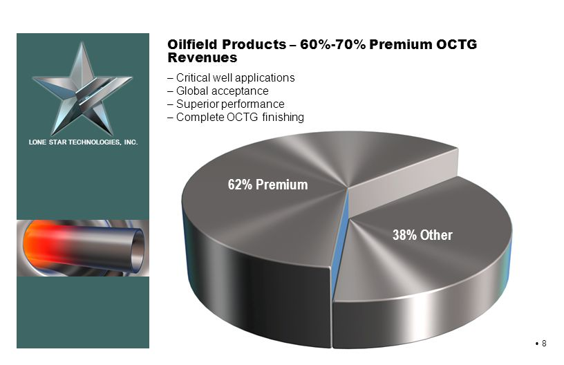 LONE STAR TECHNOLOGIES, INC. 8 Oilfield Products – 60%-70% Premium OCTG Revenues 62% Premium 38% Other – Critical well applications – Global acceptanc