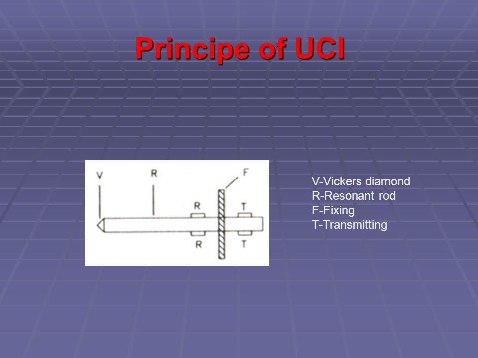 Principe of UCI V-Vickers diamond R-Resonant rod F-Fixing T-Transmitting