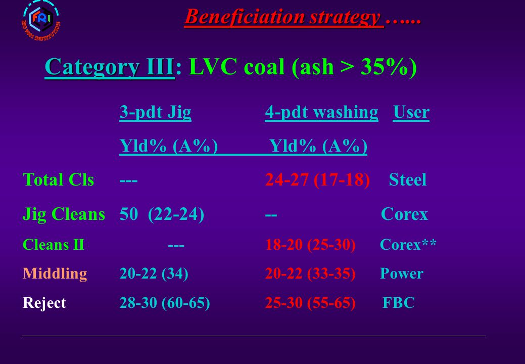 Category III Category III: LVC coal (ash > 35%) Beneficiation strategy …...