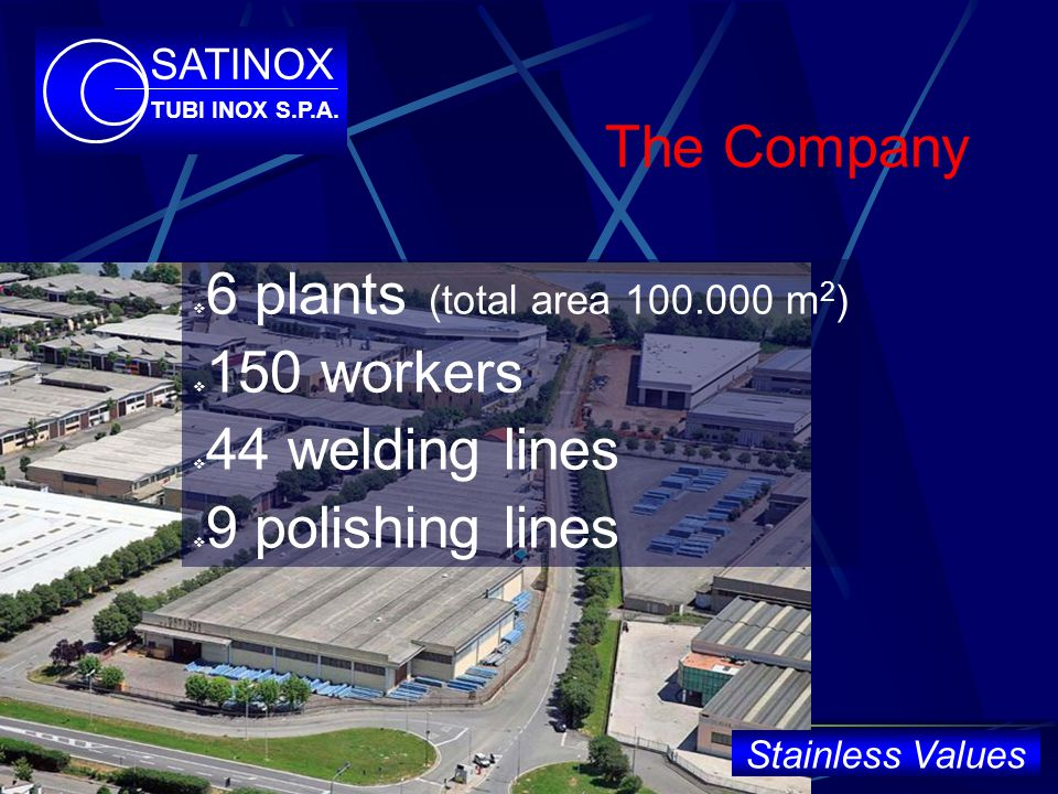 The Company 6 plants (total area 100.000 m2)m2) 150 workers 44 welding lines 9 polishing lines SATINOX TUBI INOX S.P.A.