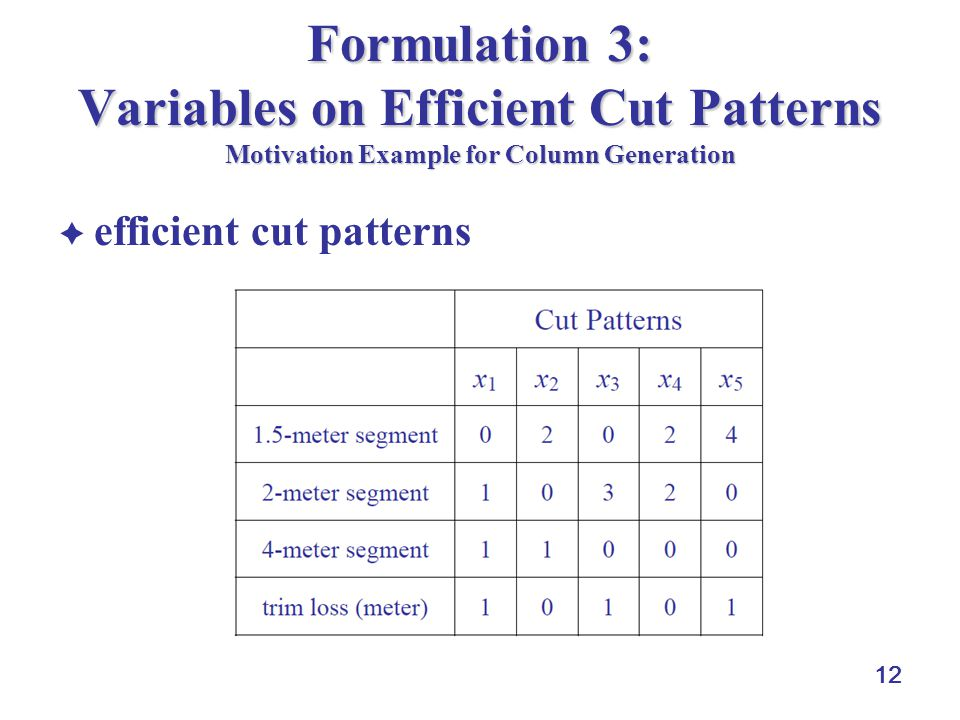 12 Formulation 3: Variables on Efficient Cut Patterns Motivation Example for Column Generation efficient cut patterns