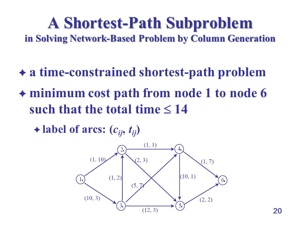 20 A Shortest-Path Subproblem in Solving Network-Based Problem by Column Generation a time-constrained shortest-path problem minimum cost path from no