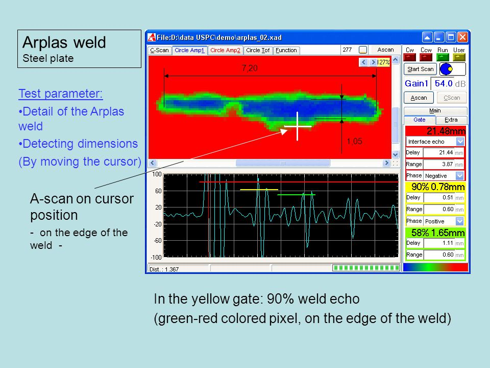 Arplas weld Steel plate A-scan on cursor position - on the edge of the weld - In the yellow gate: 90% weld echo (green-red colored pixel, on the edge of the weld) Test parameter: Detail of the Arplas weld Detecting dimensions (By moving the cursor) 1,05 7,20