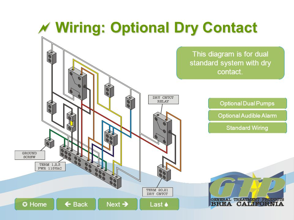 Last Home BackNext Wiring: Optional Dry Contact Wiring: Optional Dry Contact This diagram is for dual standard system with dry contact.