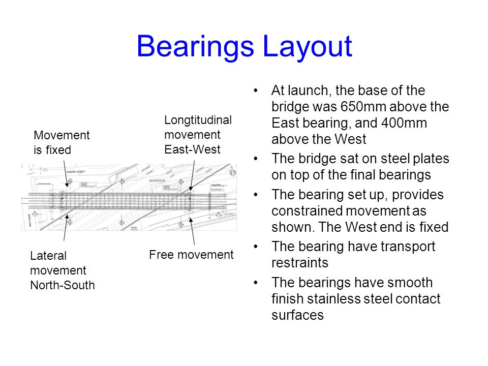 Bearings Layout At launch, the base of the bridge was 650mm above the East bearing, and 400mm above the West The bridge sat on steel plates on top of the final bearings The bearing set up, provides constrained movement as shown.