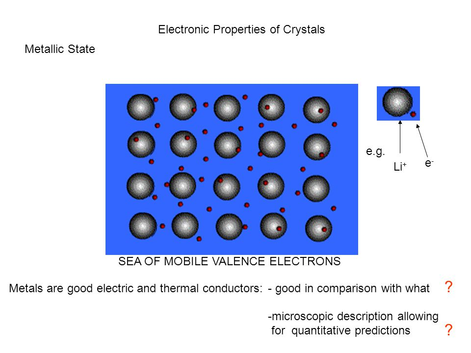 Electronic Properties of Crystals Metallic State SEA OF MOBILE VALENCE ELECTRONS e.g.
