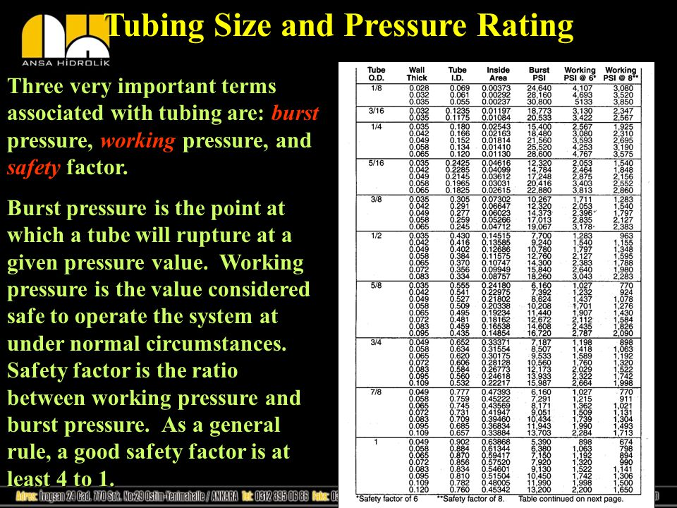 Tubing Size and Pressure Rating Three very important terms associated with tubing are: burst pressure, working pressure, and safety factor. Burst pres
