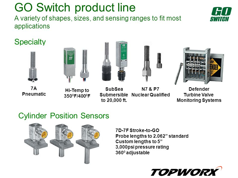 Leverless Limit Switches Reliability & Durability in the most demanding plant conditions