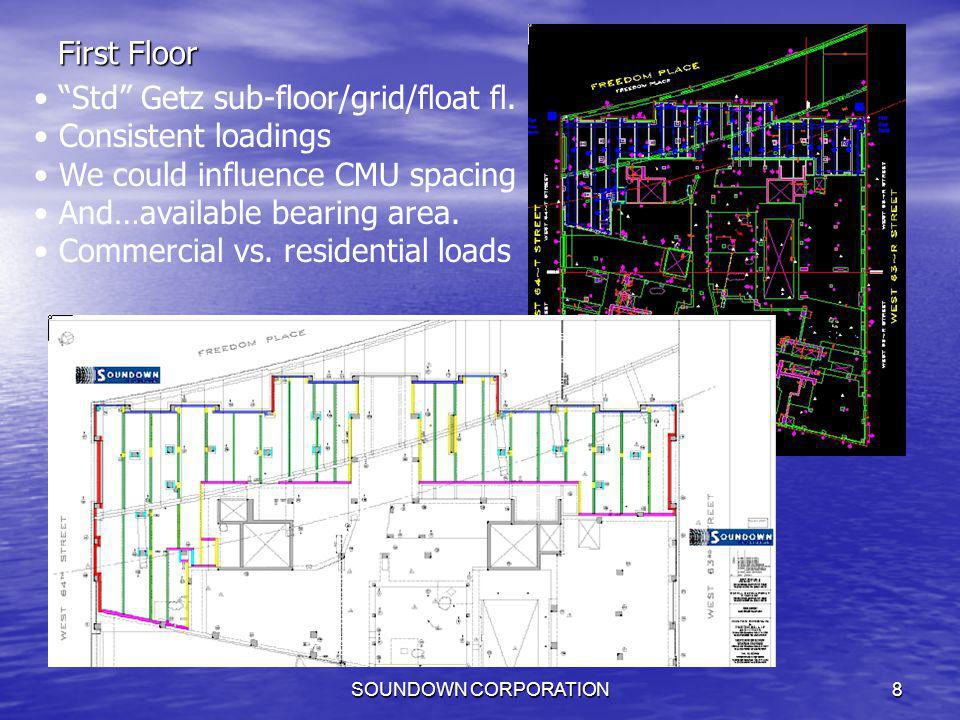 SOUNDOWN CORPORATION8 First Floor Std Getz sub-floor/grid/float fl. Consistent loadings We could influence CMU spacing And…available bearing area. Com