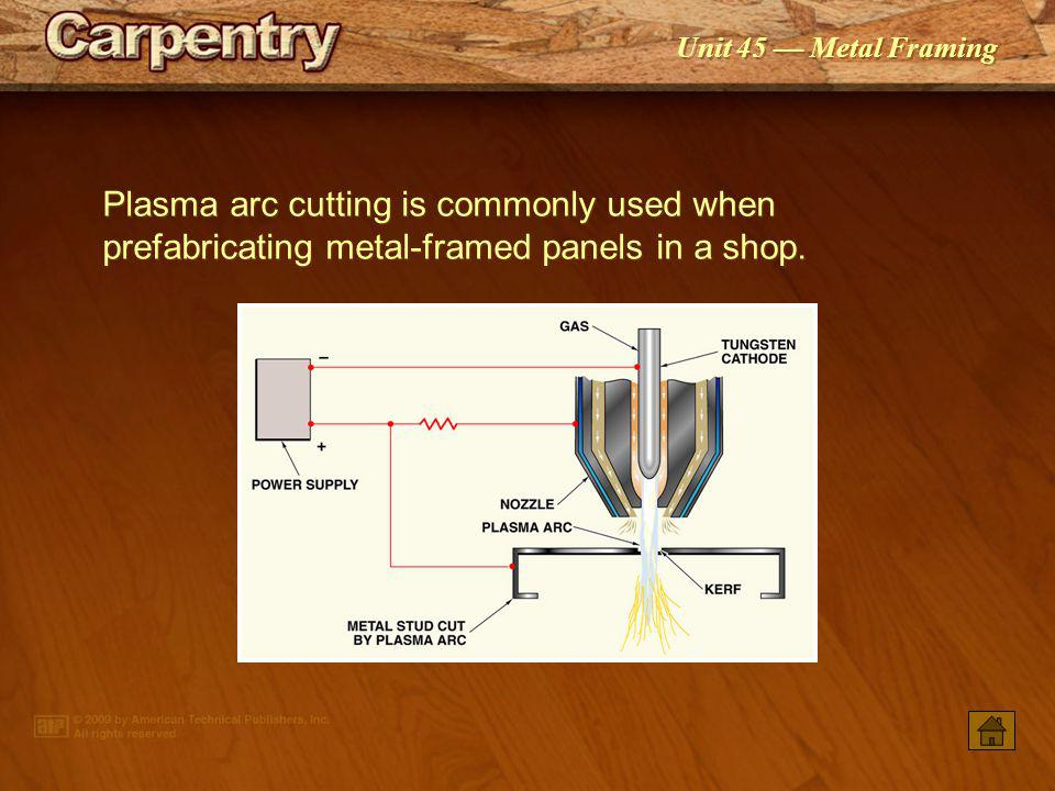 Unit 45 Metal Framing Power shears can cut metal up to a thickness of 68 mils.