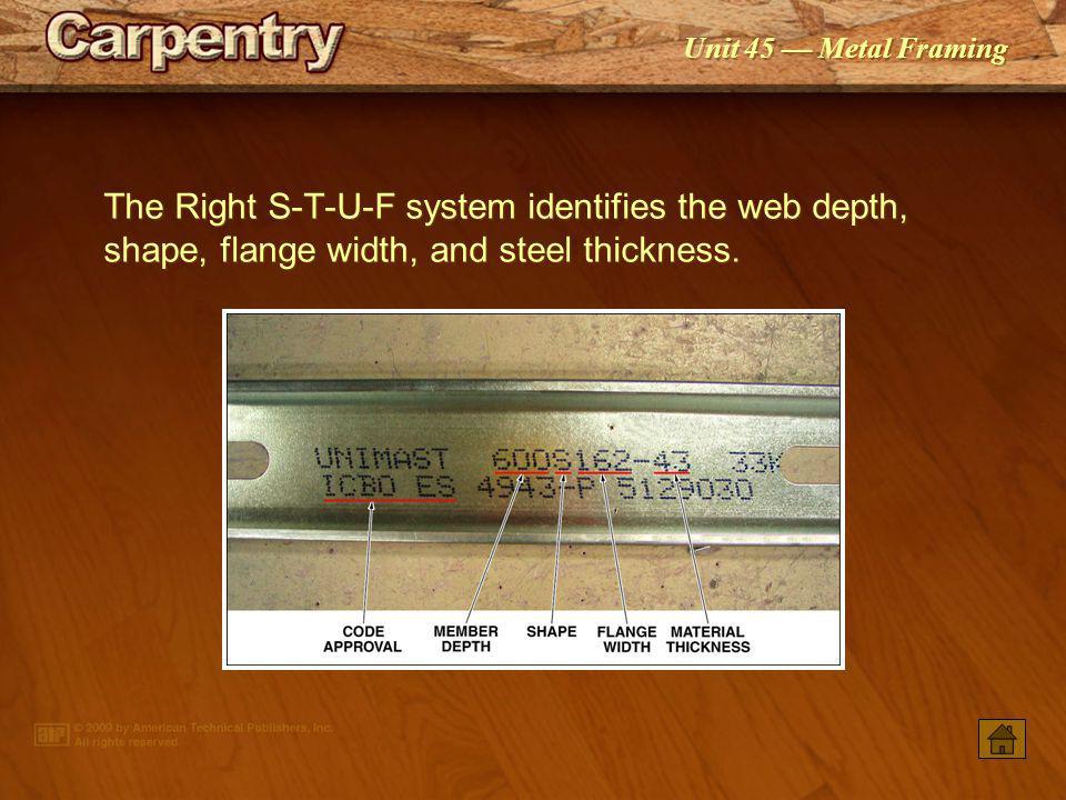 Unit 45 Metal Framing Light-gauge steel thickness is expressed as gauge, mils, and millimeters.