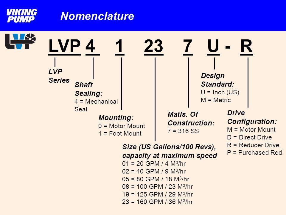 Nomenclature LVP Series Shaft Sealing: 4 = Mechanical Seal Mounting: 0 = Motor Mount 1 = Foot Mount Matls. Of Construction: 7 = 316 SS Design Standard