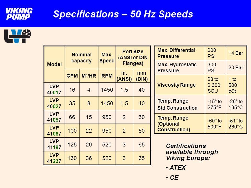 Model Nominal capacity Max. Speed Port Size (ANSI or DIN Flanges) GPMM 3 /HRRPM in. (ANSI) mm (DIN) LVP 40017 16414501.540 LVP 40027 35814501.540 LVP
