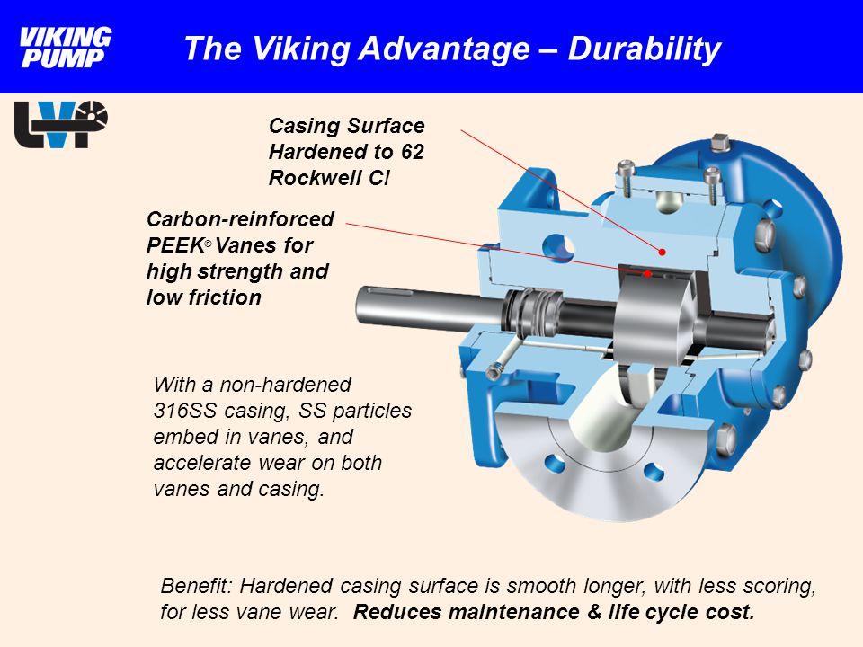 Casing Surface Hardened to 62 Rockwell C! Benefit: Hardened casing surface is smooth longer, with less scoring, for less vane wear. Reduces maintenanc