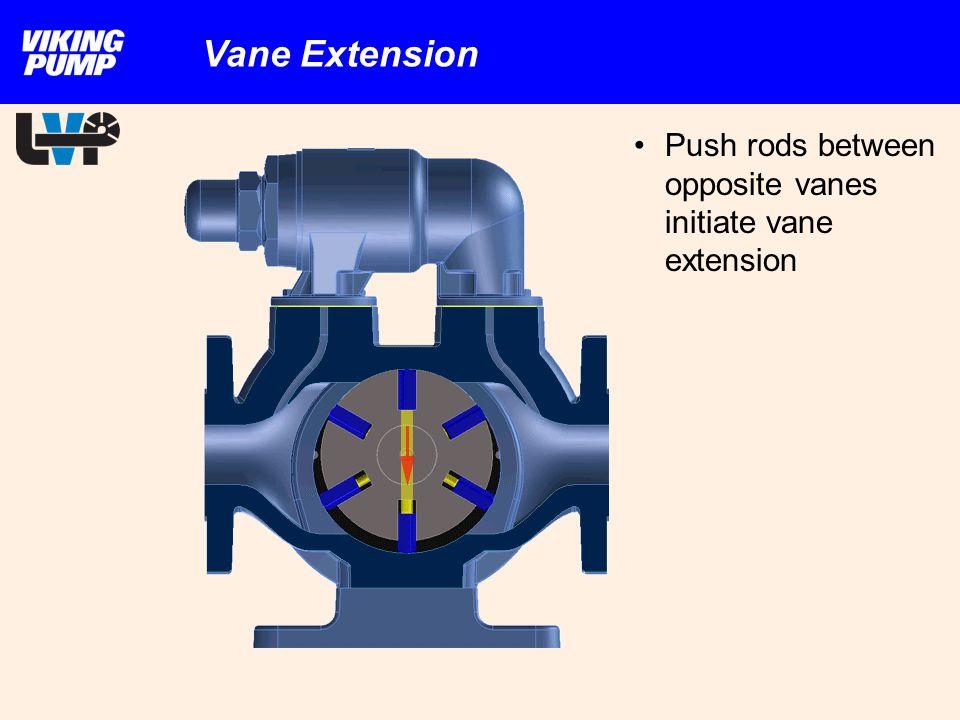 Push rods between opposite vanes initiate vane extension Vane Extension