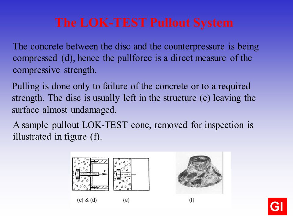 The concrete between the disc and the counterpressure is being compressed (d), hence the pullforce is a direct measure of the compressive strength. Th